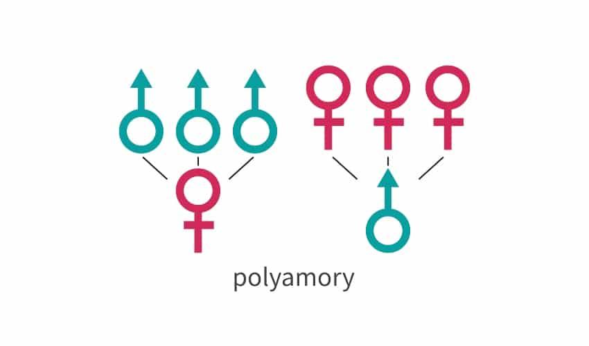 Mitos y realidades del poliamor y la no monogamia-CHERISH