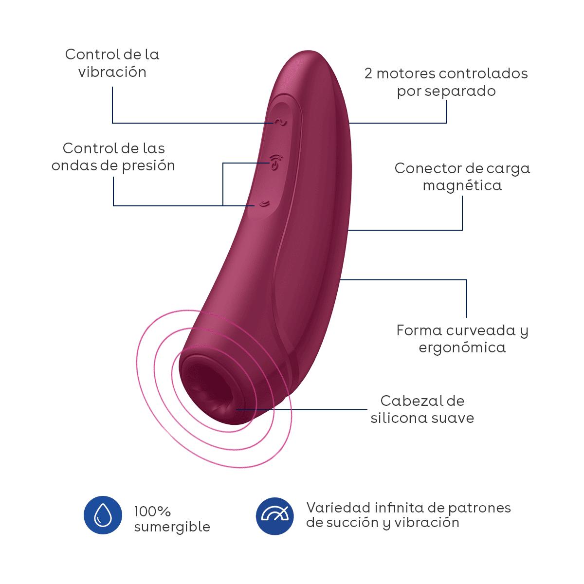 satisfyer succionador de clitoris